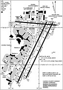 EWR Airport Diagram
