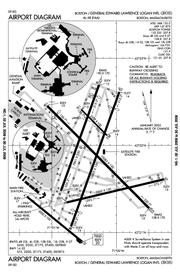 BOS Airport Diagram