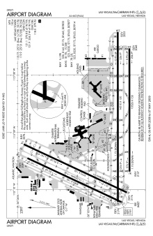 JFK Airport Diagram