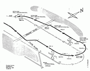 The flightpath of Eastern flight 401 after its go-around to the crash site, showing their gradually descending altitude into the Everglades.
