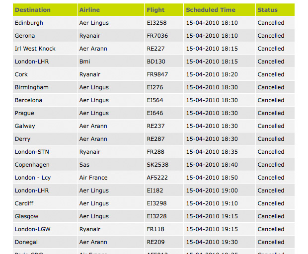 Dublin departures status