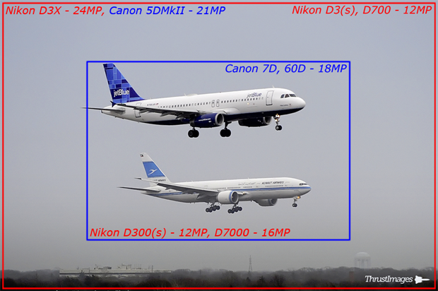 How to Choose a Camera: Sensors and Megapixels - NYCAviationNYCAviation